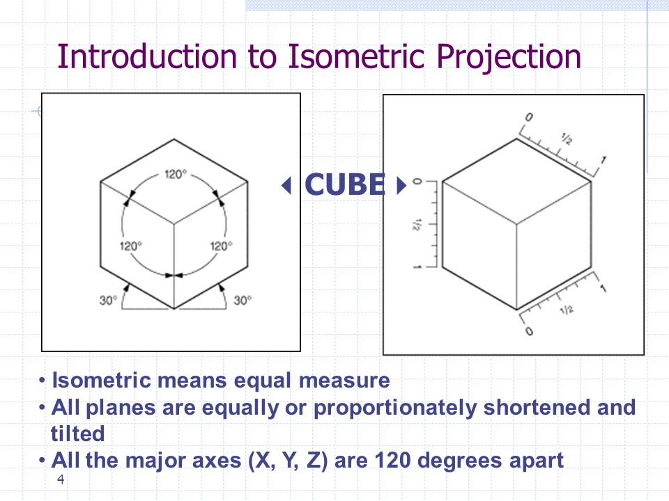 4 Introduction to Isometric Projection Isometric means equal measure All planes are equally or proportionately shortened and tilted All the major axes