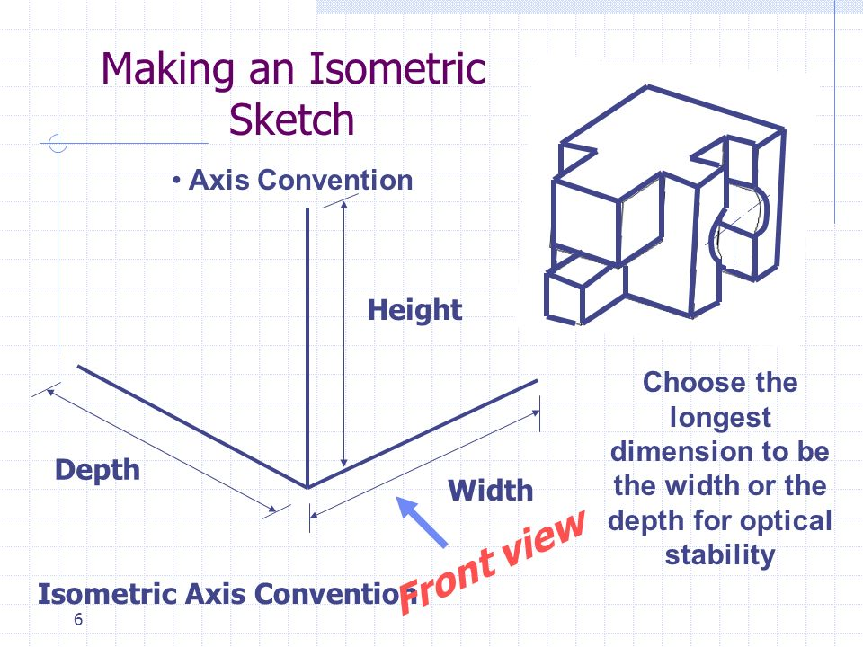 6 Width Depth Height Isometric Axis Convention Making an Isometric Sketch Axis Convention Front view Choose the longest dimension to be the width or t