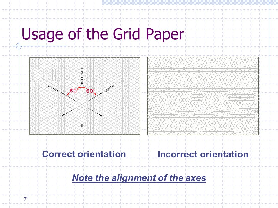 7 Usage of the Grid Paper Correct orientation Incorrect orientation Note the alignment of the axes