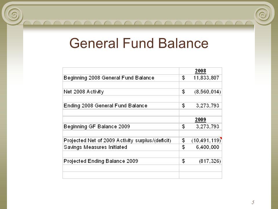 5 General Fund Balance