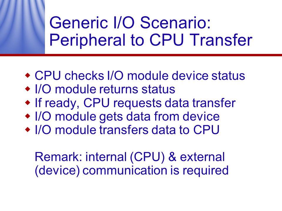 Generic I/O Scenario: Peripheral to CPU Transfer CPU checks I/O module device status I/O module returns status If ready, CPU requests data transfer I/