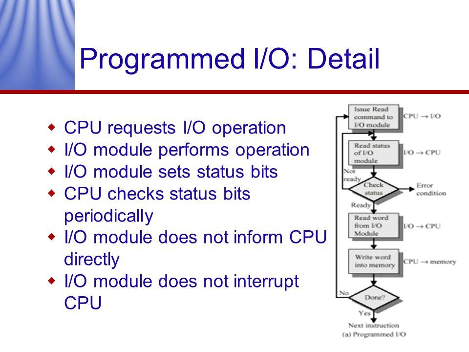 Programmed I/O: Detail CPU requests I/O operation I/O module performs operation I/O module sets status bits CPU checks status bits periodically I/O mo