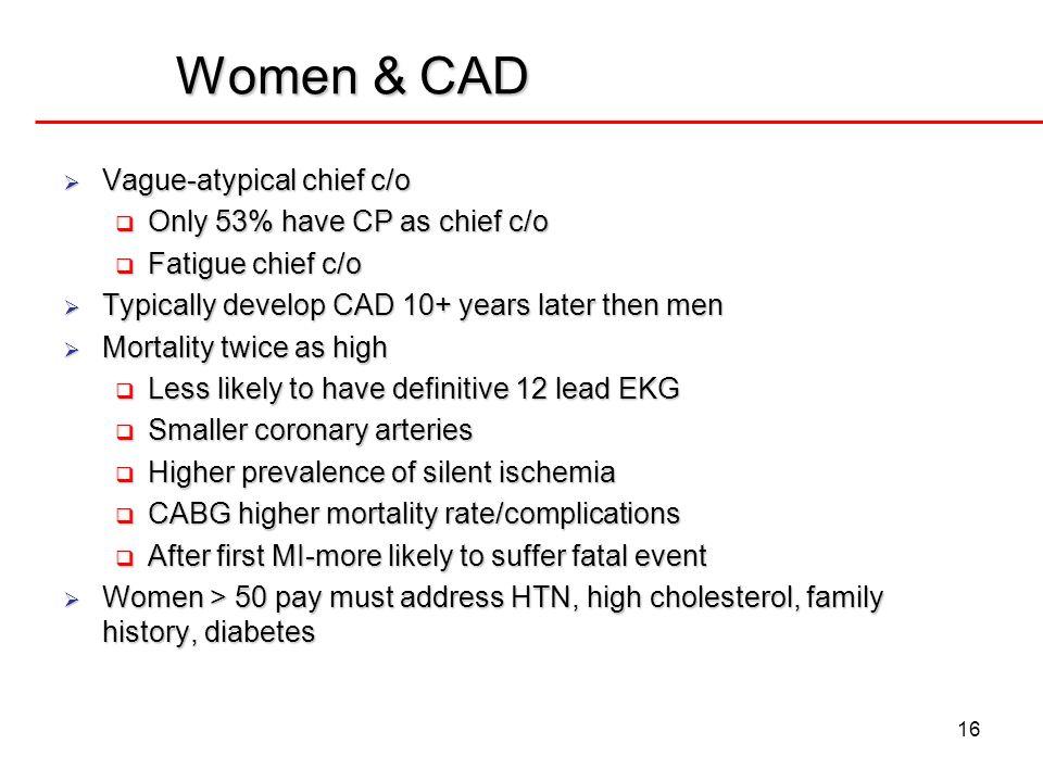 16 Women & CAD Vague-atypical chief c/o Vague-atypical chief c/o Only 53% have CP as chief c/o Only 53% have CP as chief c/o Fatigue chief c/o Fatigue