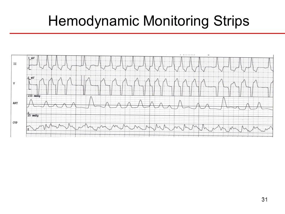 31 Hemodynamic Monitoring Strips