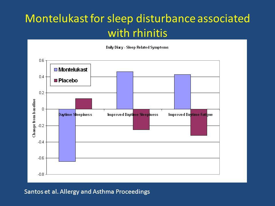 Montelukast for sleep disturbance associated with rhinitis Santos et al. Allergy and Asthma Proceedings