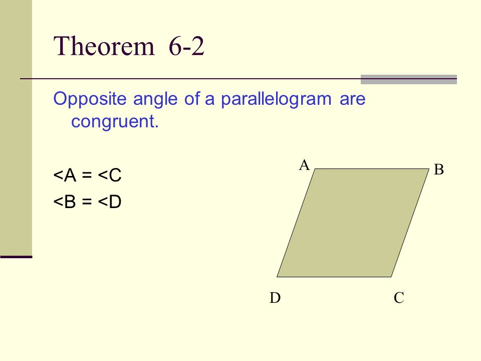 Theorem 6-2 Opposite angle of a parallelogram are congruent. <A = <C <B = <D A B CD