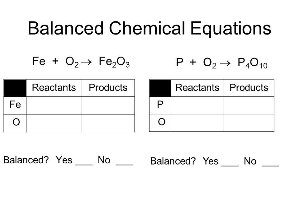 Balanced Chemical Equations Fe + O 2 Fe 2 O 3 Balanced? Yes ___ No ___ ReactantsProducts Fe O P + O 2 P 4 O 10 Balanced? Yes ___ No ___ ReactantsProdu