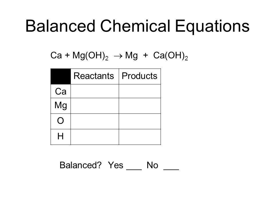 Balanced Chemical Equations Ca + Mg(OH) 2 Mg + Ca(OH) 2 Balanced? Yes ___ No ___ ReactantsProducts Ca Mg O H