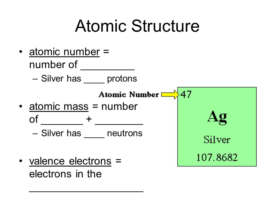 New on the periodic table what does the atomic mass represent does on periodic what the atomic mass table represent the atomic mass has of number urtaz Gallery