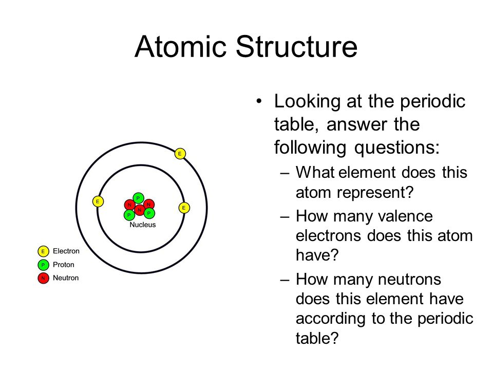 Atomic Structure Looking at the periodic table, answer the following questions: –What element does this atom represent? –How many valence electrons do
