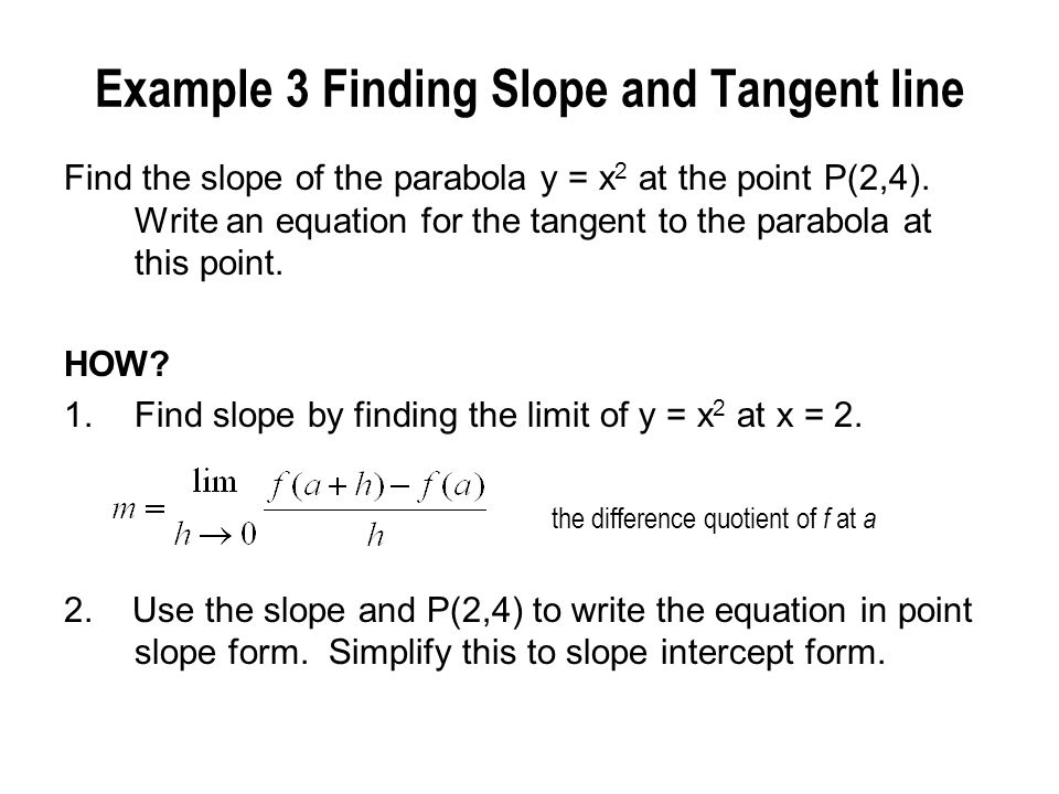 Example 4 Exploring Slope & Tangent Let f(x) = 1/x a)Find the slope of the curve at x = a.