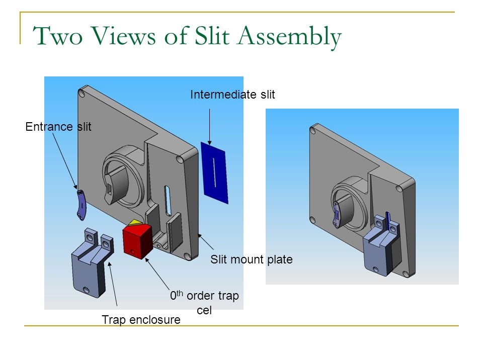 Two Views of Slit Assembly 0 th order trap cel Trap enclosure Intermediate slit Entrance slit Slit mount plate
