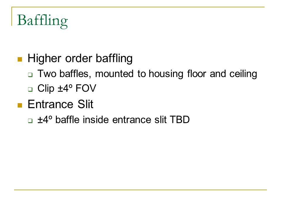 Baffling Higher order baffling Two baffles, mounted to housing floor and ceiling Clip ±4º FOV Entrance Slit ±4º baffle inside entrance slit TBD