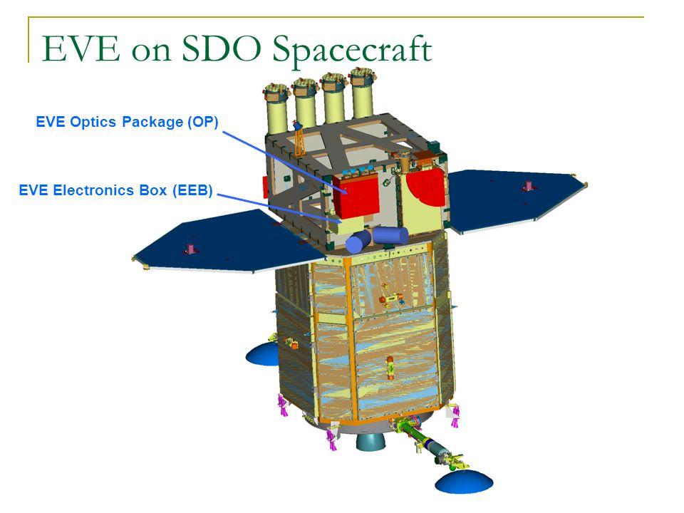 EVE Optics Package (OP) EVE Electronics Box (EEB) EVE on SDO Spacecraft