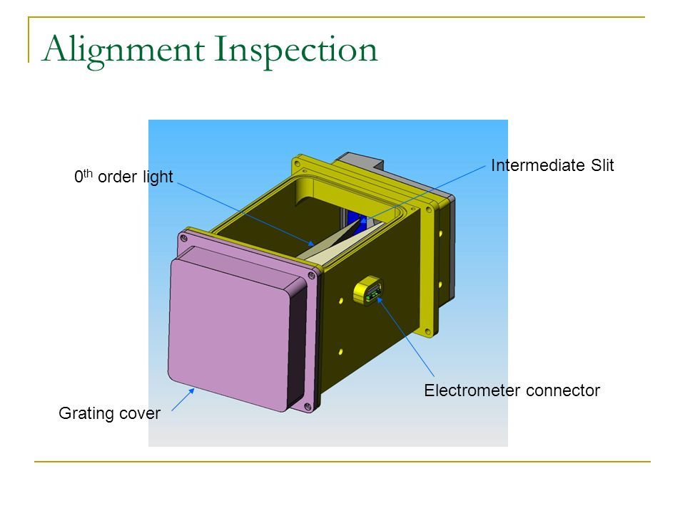 Alignment Inspection Intermediate Slit 0 th order light Grating cover Electrometer connector