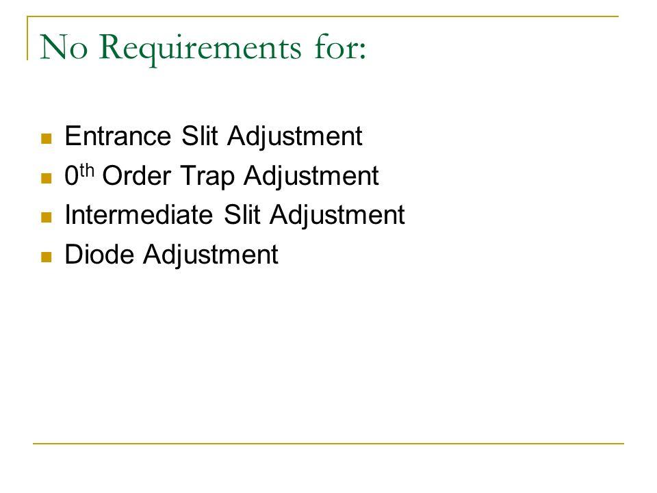 No Requirements for: Entrance Slit Adjustment 0 th Order Trap Adjustment Intermediate Slit Adjustment Diode Adjustment