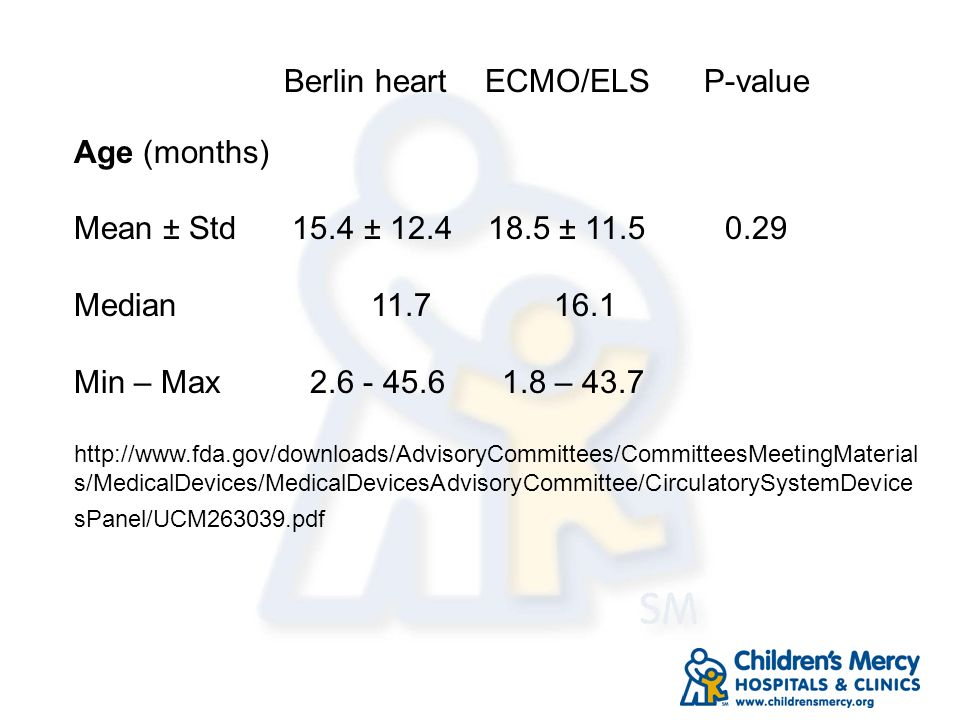 Age (months) Mean ± Std 15.4 ± 12.4 18.5 ± 11.5 0.29 Median 11.716.1 Min – Max 2.6 - 45.6 1.8 – 43.7 http://www.fda.gov/downloads/AdvisoryCommittees/C