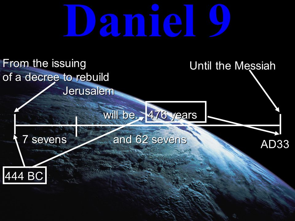 Daniel 9 From the issuing of a decree to rebuild Jerusalem Until the Messiah will be...