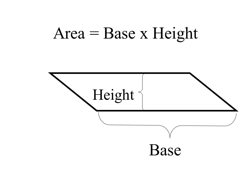 Area = Base x Height Base Height