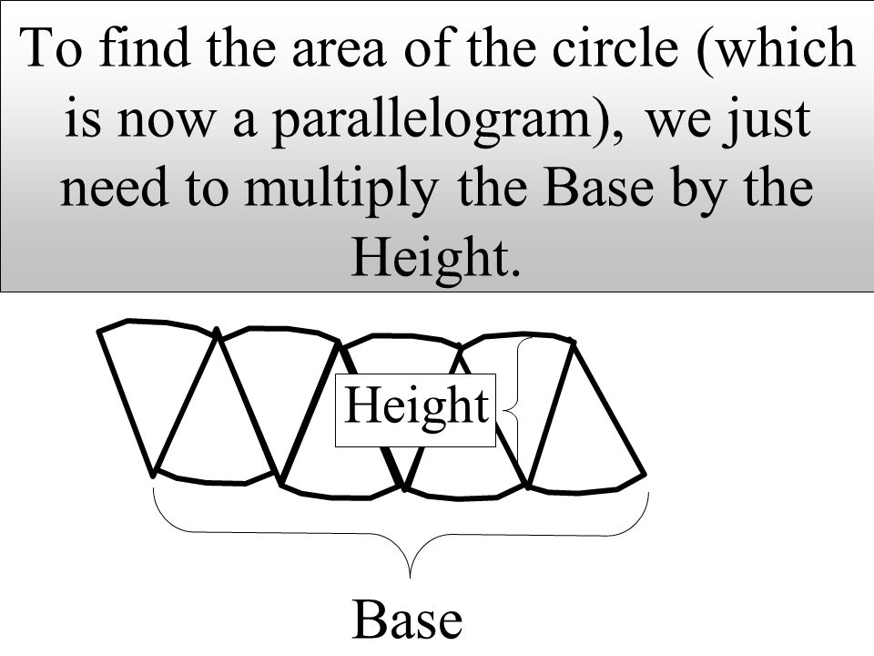 To find the area of the circle (which is now a parallelogram), we just need to multiply the Base by the Height. Base Height