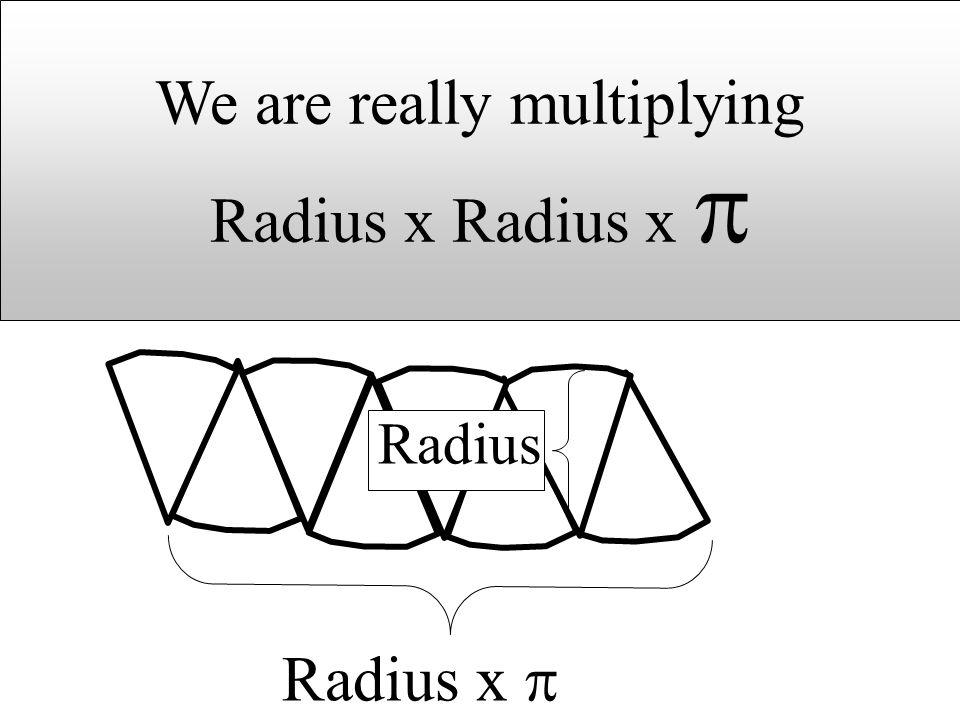 We are really multiplying Radius x Radius x Radius x Radius