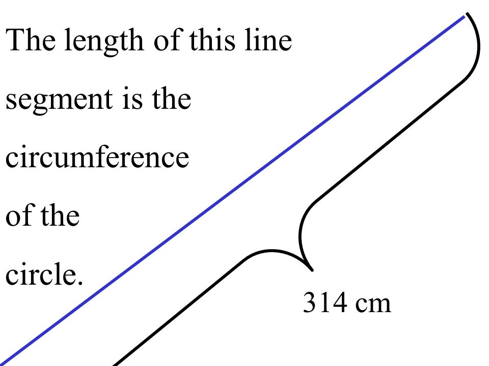 The length of this line segment is the circumference of the circle. 314 cm