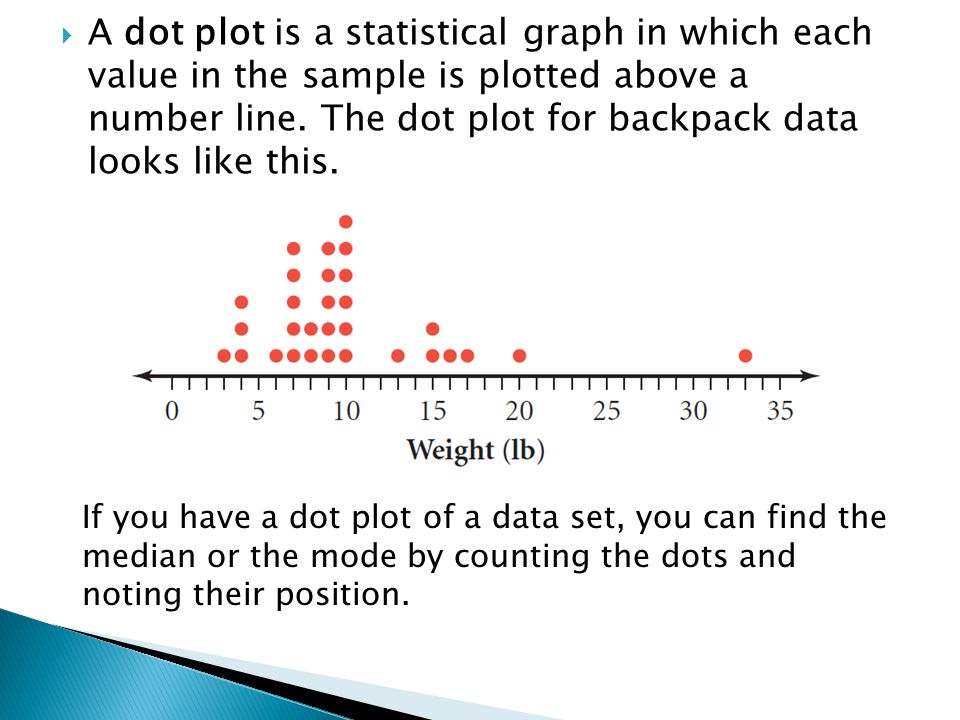 A dot plot is a statistical graph in which each value in the sample is plotted above a number line. The dot plot for backpack data looks like this. If