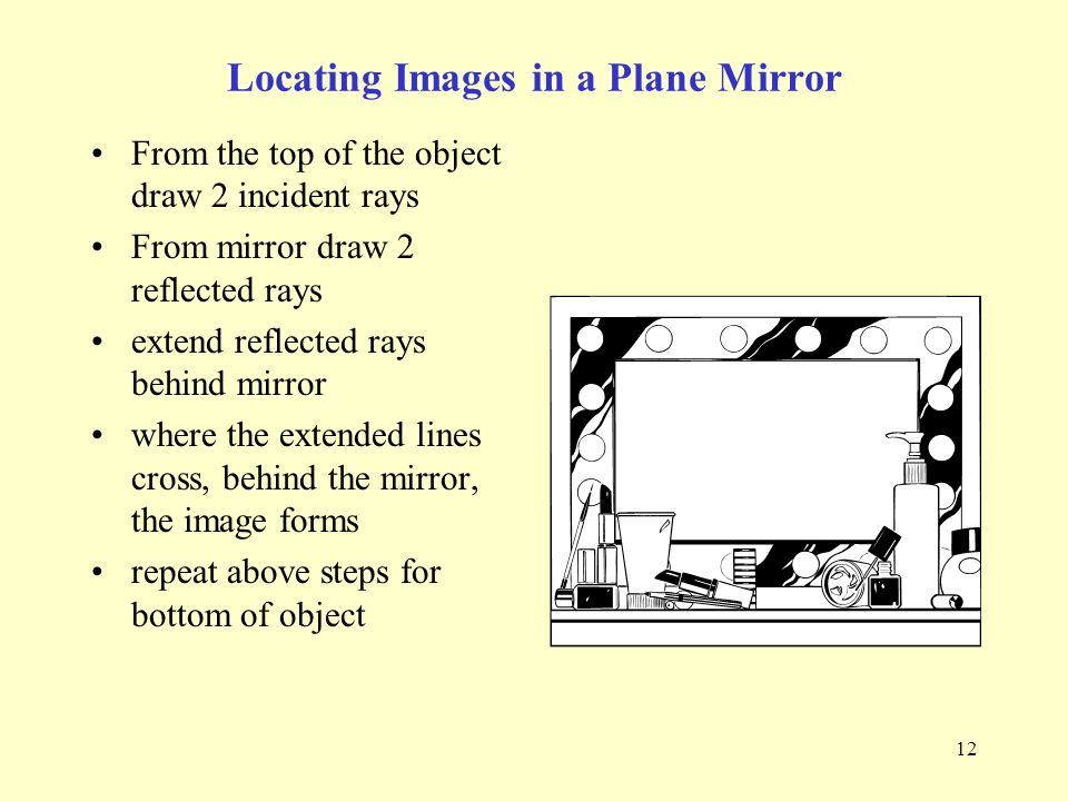 Locating images in a Plane Mirror object mirror Image of object reflected incident 11