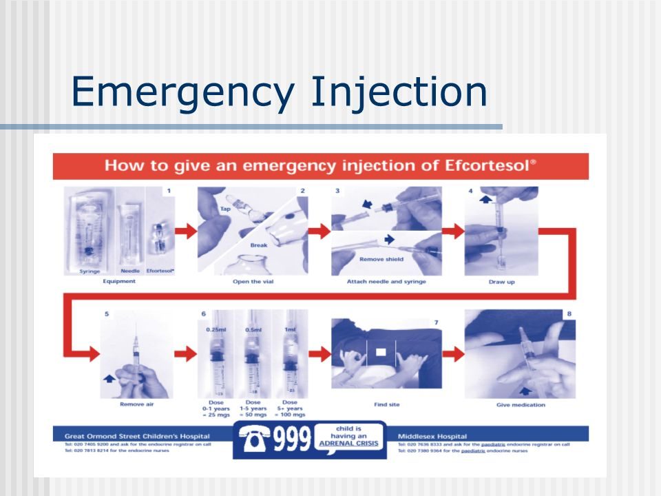Emergency Injection