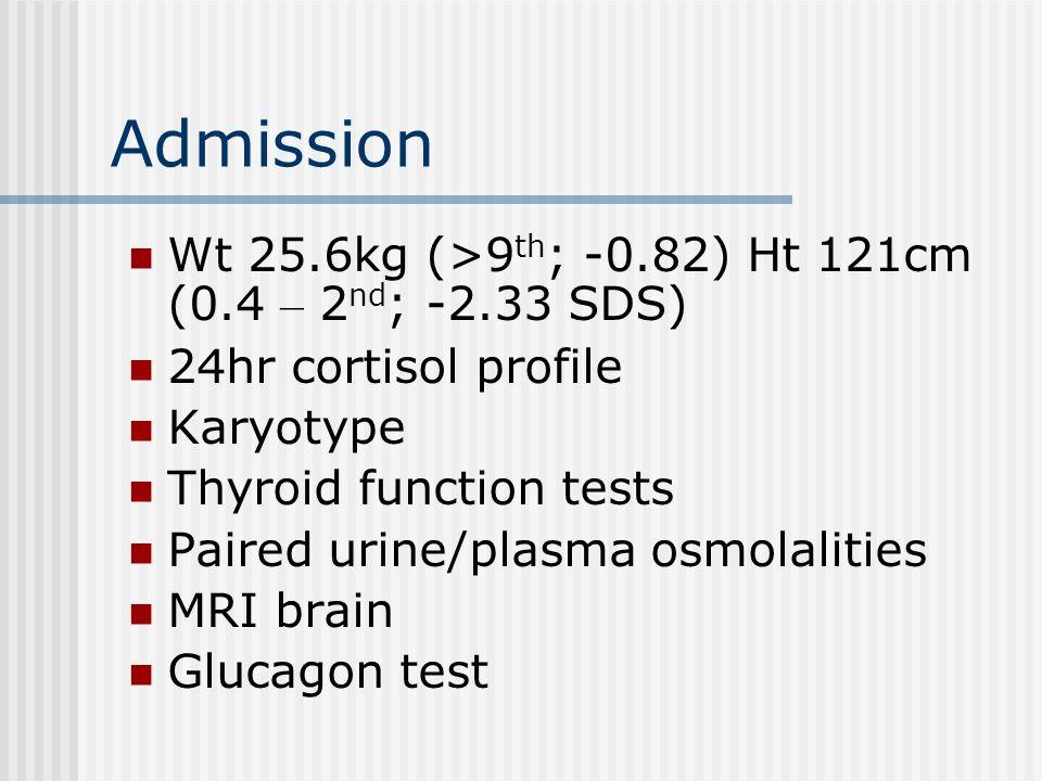 Karyotype46XX,No NF1 gene mutation TSH2.7mU/L<6.0 FT47.2pmol/l12-22 IGF115ng/ml44-167 IGFBP-30.54mg/l0.575-20.274 Paired osmolalityplasma290mOsm/Kg Urine1066mOsm/Kg Na140mmol/l133-146 K4.6mmol/l3.5-5.5 urea3.9mmol/l2.5-6.0 creatinine36mmol/l35-70 GH peak0.6 mU/LNormal >20 Results