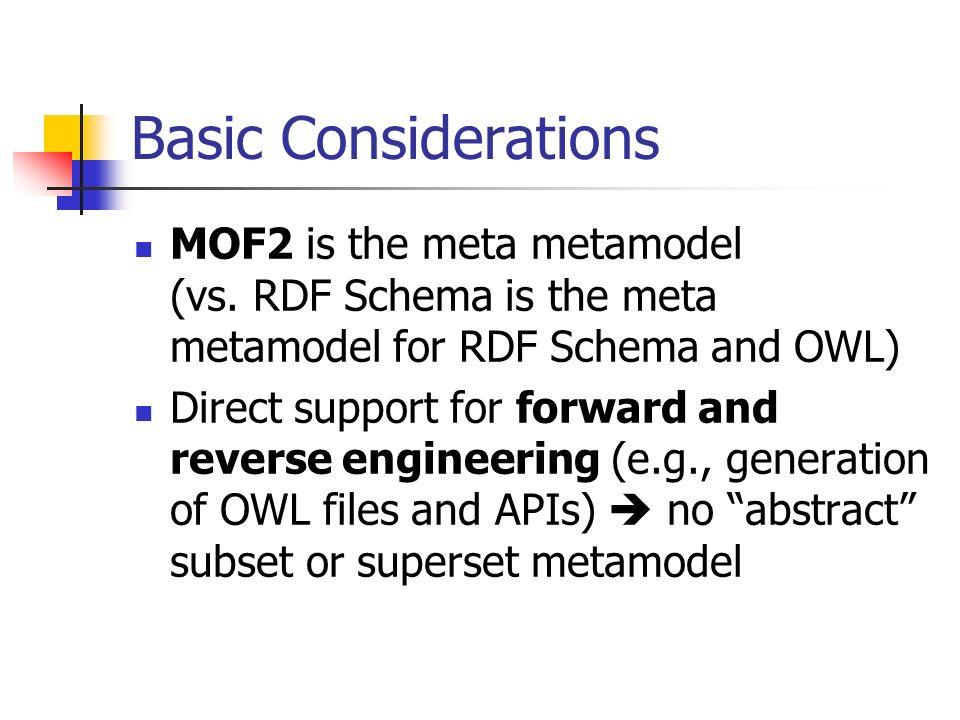 Basic Considerations MOF2 is the meta metamodel (vs.
