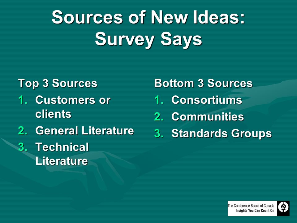 Sources of New Ideas: Survey Says Top 3 Sources 1.Customers or clients 2.General Literature 3.Technical Literature Bottom 3 Sources 1.Consortiums 2.Communities 3.Standards Groups