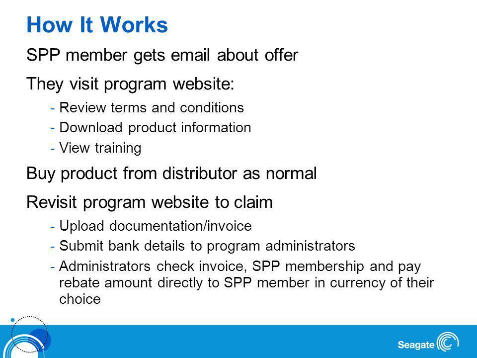 How It Works SPP member gets email about offer They visit program website: -Review terms and conditions -Download product information -View training B