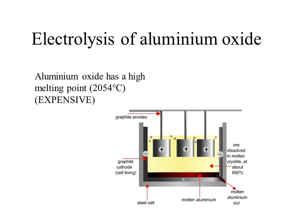 Electrolysis of aluminium oxide Aluminium oxide has a high melting point (2054°C) (EXPENSIVE)