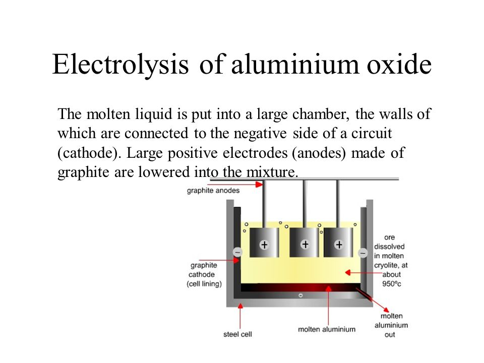 Electrolysis of aluminium oxide The molten liquid is put into a large chamber, the walls of which are connected to the negative side of a circuit (cat