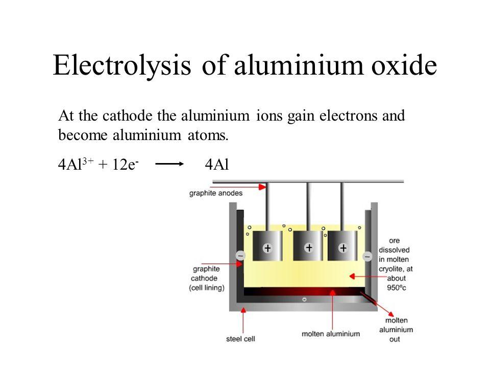 Electrolysis of aluminium oxide At the cathode the aluminium ions gain electrons and become aluminium atoms. 4Al 3+ + 12e - 4Al