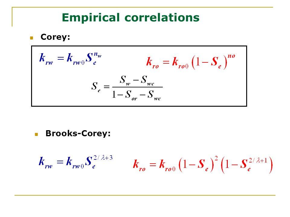 Empirical correlations Corey: Brooks-Corey: