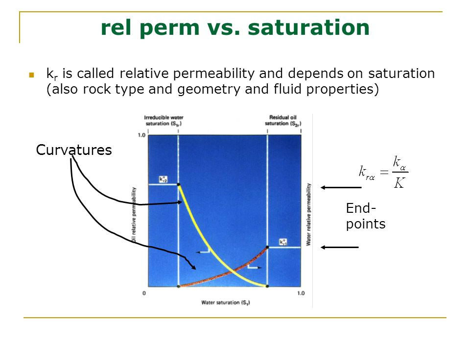 rel perm vs. saturation k r is called relative permeability and depends on saturation (also rock type and geometry and fluid properties) End- points C