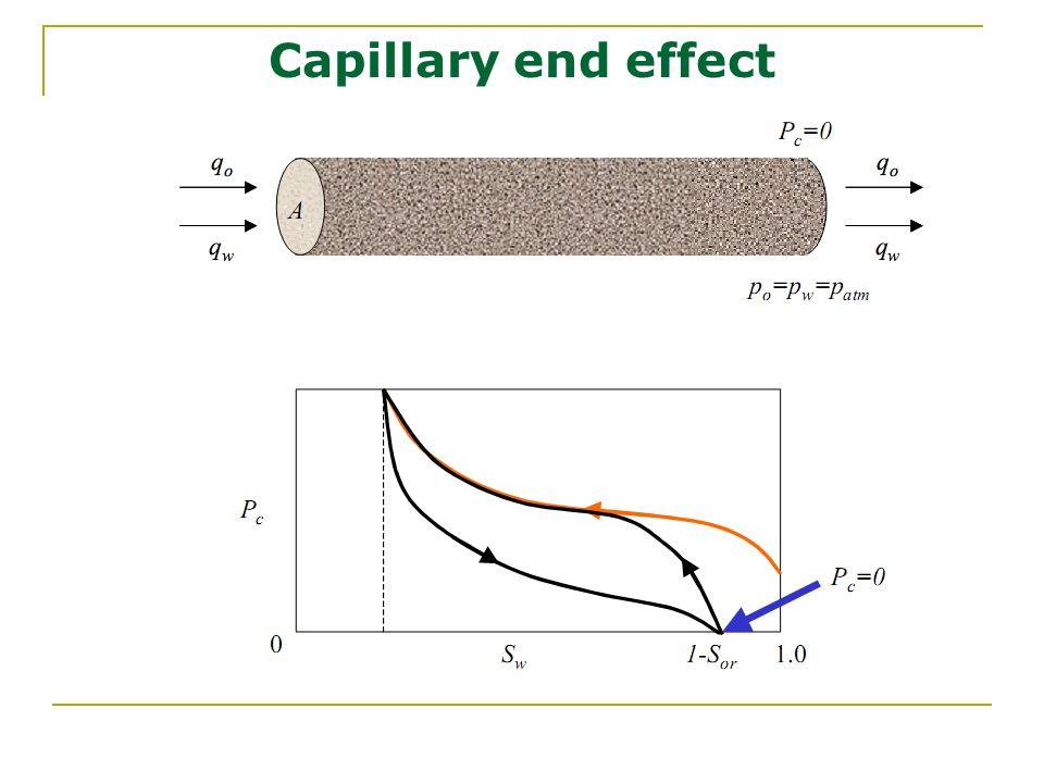 Capillary end effect
