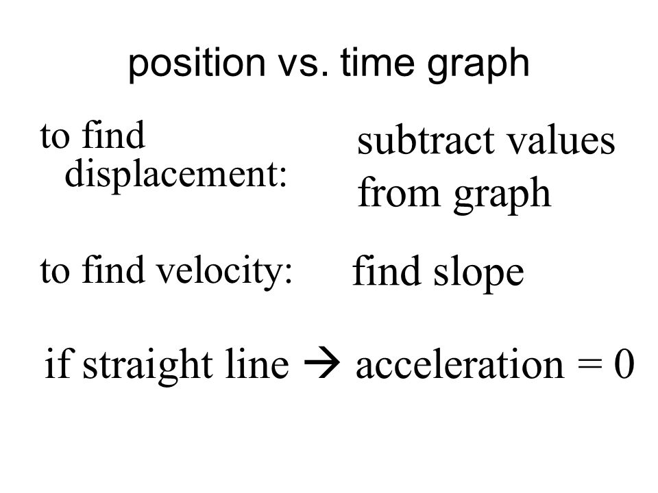 position vs. time graph to find displacement: to find velocity: subtract values from graph find slope if straight line acceleration = 0