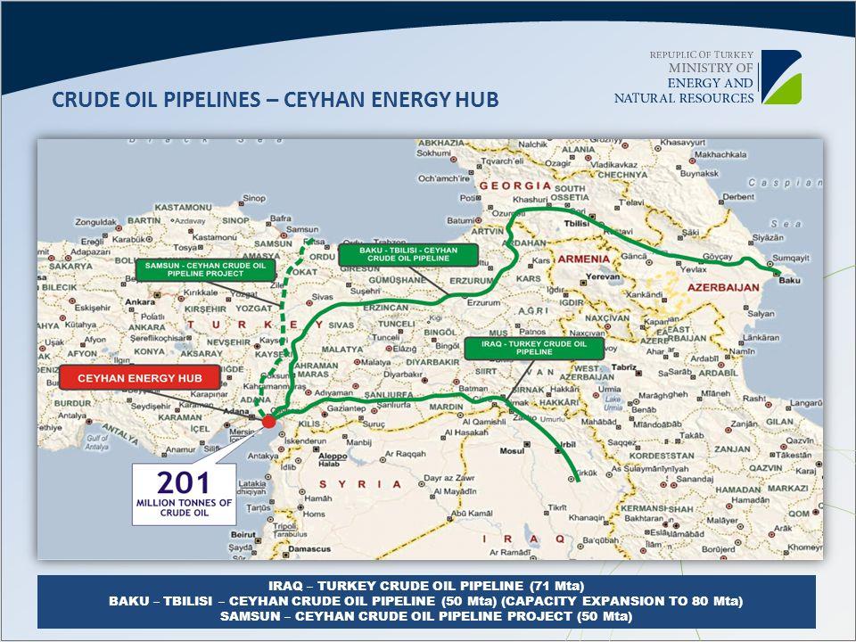 CRUDE OIL PIPELINES – CEYHAN ENERGY HUB IRAQ – TURKEY CRUDE OIL PIPELINE (71 Mta) BAKU – TBILISI – CEYHAN CRUDE OIL PIPELINE (50 Mta) (CAPACITY EXPANS