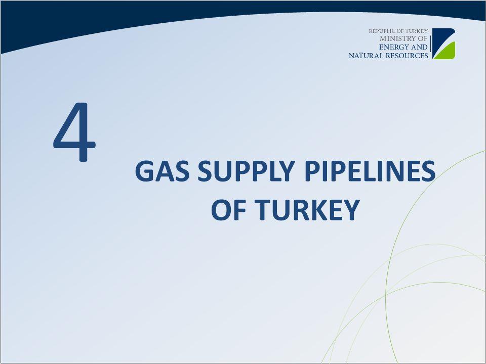 GAS SUPPLY PIPELINES OF TURKEY 4
