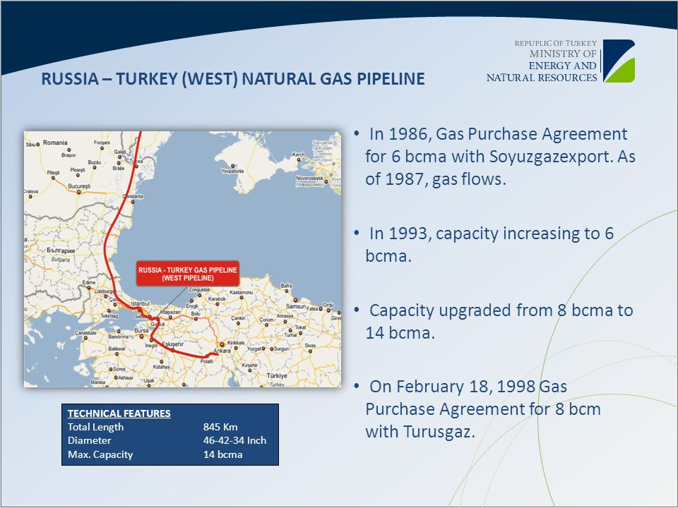 In 1986, Gas Purchase Agreement for 6 bcma with Soyuzgazexport. As of 1987, gas flows. In 1993, capacity increasing to 6 bcma. Capacity upgraded from