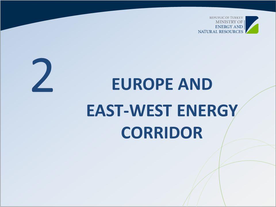 EUROPE AND EAST-WEST ENERGY CORRIDOR 2