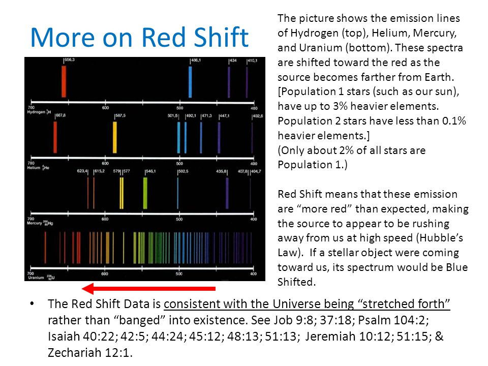 More on Red Shift The Red Shift Data is consistent with the Universe being stretched forth rather than banged into existence.