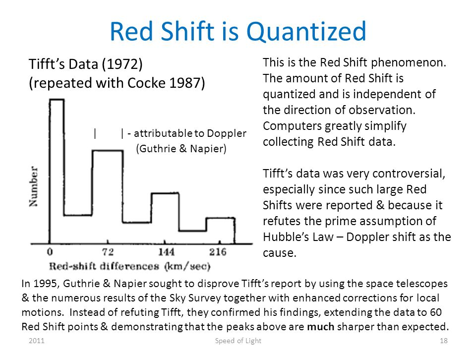Red Shift is Quantized 2011Speed of Light18 This is the Red Shift phenomenon.