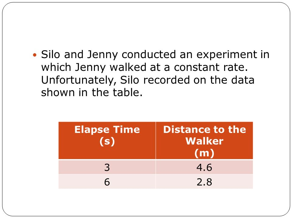 Silo and Jenny conducted an experiment in which Jenny walked at a constant rate. Unfortunately, Silo recorded on the data shown in the table. Elapse T
