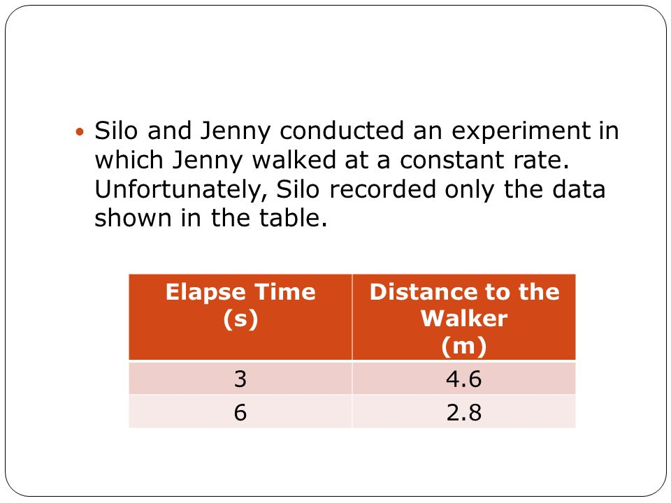 Silo and Jenny conducted an experiment in which Jenny walked at a constant rate. Unfortunately, Silo recorded only the data shown in the table. Elapse