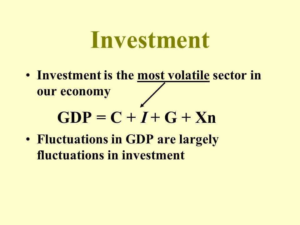 Investment Investment is the most volatile sector in our economy I GDP = C + I + G + Xn Fluctuations in GDP are largely fluctuations in investment