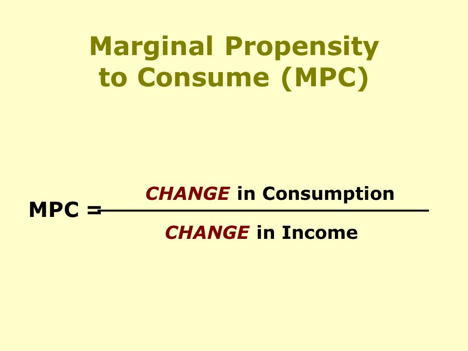 Marginal Propensity to Consume (MPC) MPC = CHANGE in Consumption CHANGE in Income